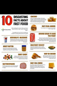 Fast food facts