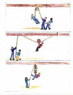 Waldorf ~ 7th grade ~ Physics: Mechanics ~ Pulleys ~ main lesson book