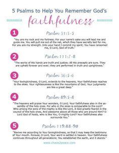 Scripture Verses, Hope Scripture, Bible Scriptures, Healing Scriptures, Healing Quotes, Scripture Journal, Bible Notes, Writing Plan, Bible Study Notebook