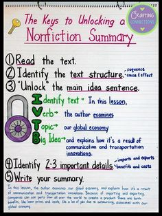 Summarizing Nonfiction Text Anchor Chart- The author modeled how to write a nonfiction summary after reading a social studies lesson from a textbook. Summarizing Anchor Chart, Summary Anchor Chart, Ela Anchor Charts, Reading Anchor Charts, Summary Writing, Writing Ideas, Reading Strategies, Reading Comprehension, Reading Resources