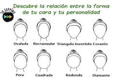 La relación entre la forma de tu cara y tu personalidad.Descubre la relación entre la forma de tu cara y tu personalidad¿LA CARA ES EL ESPEJO DEL ALMA?Dicen