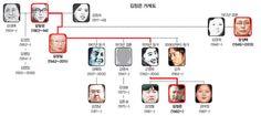 북한 '왕조', 유일한 '부마'의 퇴장 [2013.12.23 제991호]       [정치] 3대째 주요 인사로 자리매김된 인물의 역사적 퇴장  김설송과의 역학관계가 원인이라는 설이 유력