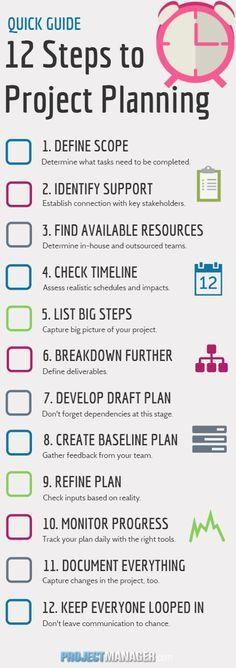 Program Management, Change Management, Business Management, Management Tips, Business Planning, Project Management Certification, Contract Management, Planning Excel, Strategic Planning Template