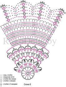 Crochet Doily Diagram, Filet Crochet, Crochet Motif, Crochet Doilies, Crochet Lace, Crochet Potholders, Crochet Tablecloth, Crotchet Patterns, Crochet Circles