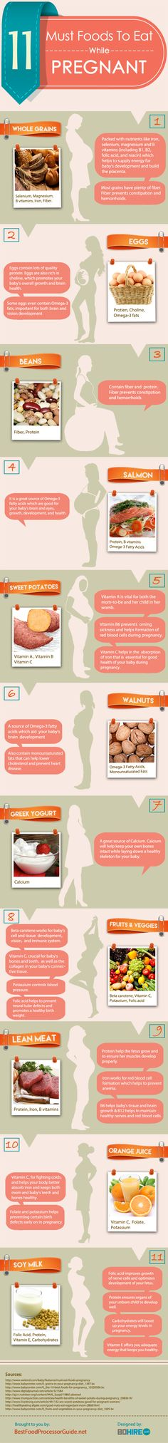 11 Must Foods To Eat While Pregnant #Infographic #PregnancyHealth