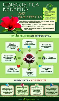 Easy Way To Know About Hibiscus Tea Benefits. Infographic about benefits and side effects of the Hibiscus Tea. Check it out!