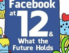 Facebook at 12 but what does the future hold? Here is an Infographic, a visual history of those 12 years and provides some hints as to what we might expect in the future...