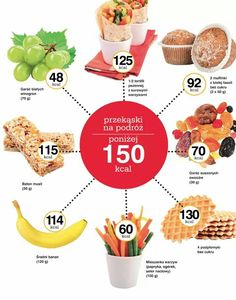 Dieet Plan, I Want To Eat, Health Eating, Healthy Dessert Recipes, Herbalife, Diet Tips, Finger Foods, Health Tips, Food And Drink
