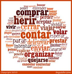 I created a word cloud for this list of 100 most used verbs in Spanish using www.tagxedo.com