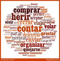 Los 100 verbos más usados en español