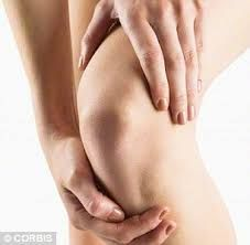MATHEWS OPEN ACCESS JOURNALS: Number of Americans With Severe Joint Pain Keeps R...
