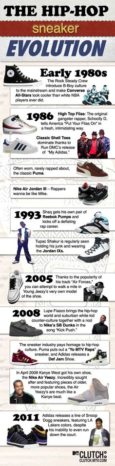 {Fig. 16} An infographic detailing the evolution of sneaker/shoe trends in hip hop fashion from the mid-1980s to the present. (2012)