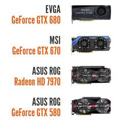 Purchasing a video card is a rite of passage for PC gamers. Researching, buying, and installing a brand new card for an existing rig separates casual gamers, who simply buy a new PC every so often, from those who truly care about the capabilities and performance of their system. That's why any gamer looking to break into the do-it-yourself territory should check out GPU Boss.
