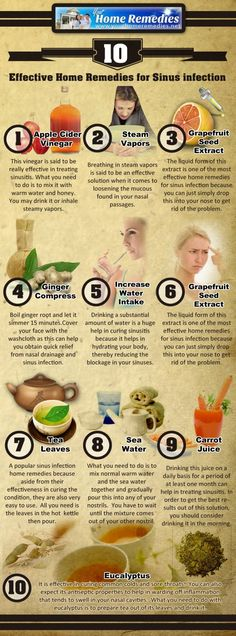 Effective Home Remedies for Sinus Infection Infographic