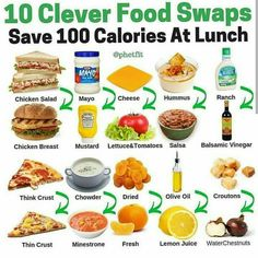 Here are 10 clever food swaps to save 100 calories at lunch. Healthy Fast Food Options, Healthy Food Swaps, Fast Healthy Meals, Healthy Snacks, Healthy Eating, Healthy Recipes, Healthy Bedtime Snacks, Healthy Habits, Healthy Weight