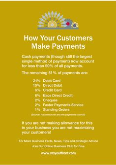 Important facts about how customers are making payments. Make sure your business makes it easy for them. www.stayoutfront.com