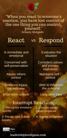 React vs Respond: Tips for Responding Effectively Negative Words, Negative People, Positive Words, Positive Thoughts, Positive Quotes, Positive Life, John Maxwell, Respond Vs React, React Quotes