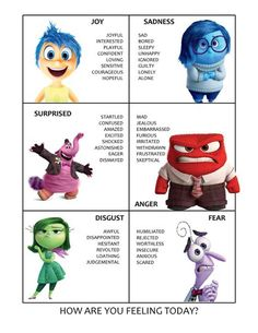19 Super-Interesting Facts About Pixars Inside Out My sister made a great feelings chart with the inside out characters to help her kids express what theyre feeling better. I feel like adults could totally use this too :) Whats Cookin Sister? Inside Out Emotions, Feelings And Emotions, Inside Out Characters, Feelings Chart For Adults, Feelings Wheel, Zones Of Regulation, Emotional Regulation, Disney Classroom, Counseling Activities