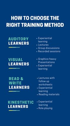 4 Types of Learners and the Best Employee Training Methods for Each Instructional Strategies, Instructional Design, Teaching Strategies, Teaching Resources, Teaching Biology, Auditory Learning, Experiential Learning, Auditory Processing Activities, Stem Activities