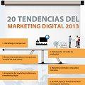 Veinte tendencias de marketing digital para 2013
