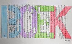 Naamboeksel door Loes Vork van www.boekselen.nl Selecteer woorden die iets over jou zeggen. Schrijf je naam groot over de hele pagina, met de hand of met sjablonen. Laat de woorden wit bij het inkleuren.