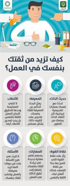 12 Steps towards the Happiness 12 خطو. Human Development, Personal Development, Life Skills Activities, Business Notes, Vie Motivation, School Labels, Learning Websites, Life Lesson Quotes, Study Skills