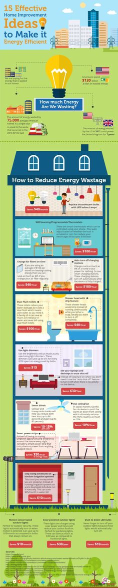 15 Effective Home Improvement Ideas to Make It Energy Efficient (INFOGRAPHIC)