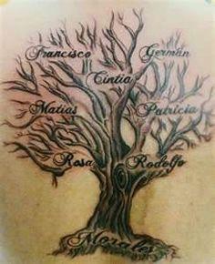 Family Tree Tattoo By Daniellehope On Deviantart