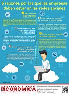 5 razones por las que las empresas deben estar en las Redes Sociales #infografia