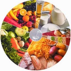 ¿Cuántas calorías debemos consumir por día? - Adelgazar sin hacer dietas | Adelgazar de forma saludable