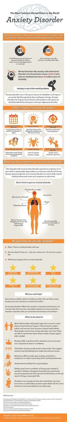 What You Should Know About Anxiety Disorders (Infographic). I have generalized anxiety disorder, panic disorder, social anxiety disorder, specific phobias, and occasional post-traumatic stress disorder if something triggers it. Anxiety Facts, Anxiety Help, Social Anxiety, Stress And Anxiety, Overcoming Anxiety, Types Of Anxiety Disorders, Mental Disorders, Relation D Aide, Info Board
