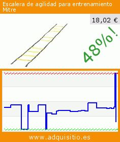 Escalera de agilidad para entrenamiento Mitre (Deportes). Baja 48%! Precio actual 18,02 €, el precio anterior fue de 34,40 €. https://www.adquisitio.es/mitre/escalera-entrenar