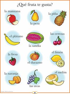 Introduce fruits with this colorful 18 x 24 in. poster that includes a free… Plus