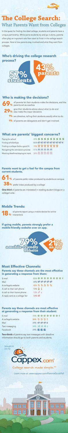 La búsqueda de una universidad, qué quieren los padres de las mismas.  The college search: what parents want from colleges.