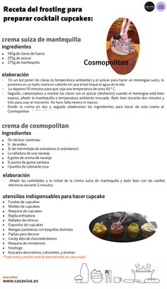 Receta del taller de cocina de Casa Viva: cocktail cupcake de Cosmopolitan… Cake Filling Recipes, Cupcake Flavors, Chef Recipes, Sweet Recipes, Thermomix Cupcakes, Pastel Cakes, Cake Fillings, Love Cupcakes, High Tea