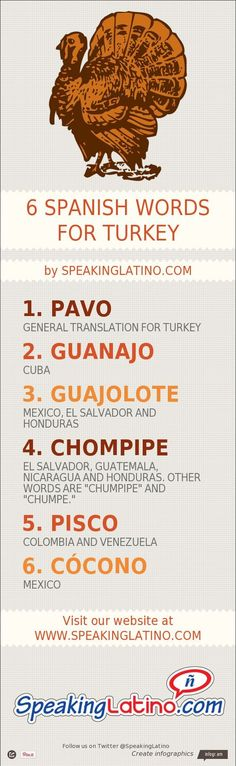 Thanksgiving in Spanish resources, and activities for teachers. Get all the ideas you need here for your Thansgiving weeks plans in Spanish class. #learnspanishtips