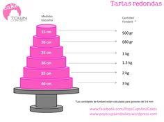 Fondant para tartas redondas