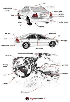 Požičali ste si auto na dovolenke a niekto vám ho oškrel či nabúral? Oplatí sa vedieť aspoň základné slovíčka, ako sa povedia časti auta po anglicky.