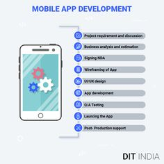 #mobileapplication #mobileapp #mobileapps #mobileappdevelopment #mobileappdesign #webdevelopment #appdesign #mobileapplications #appdevelopment #android #app #seo #ios #webapplication #application #mobileappdeveloper #mobileapplicationdevelopment #digitalmarketing #softwaredevelopment #website #appdeveloper #webdesign #mobiledevelopment #business #mobileappdevelopers #ui #ux #blockchain #mobileappdev