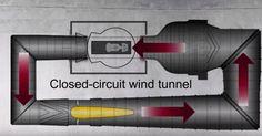 ¿Adiós al túnel del viento?, por Raymon Blancafort #F1
