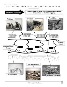 World War One was a horrible war. This comprehensive package communicates to students the hellish conditions of the trenches. It effectively focuses on the human experience of those who served in the war. There are seven differentiated activities in this History Teachers, History Class, World History, 5th Grade Social Studies, Teaching Social Studies, Grades, Anzac Day, Canadian History, Teaching Activities