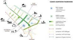 Zomerhofkwartier - De Urbanisten, depaving and more green