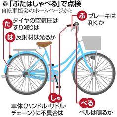 「ぶたはしゃべる」合言葉に…自転車の安全点検 (読売新聞(ヨミドクター)) - Yahoo!ニュース