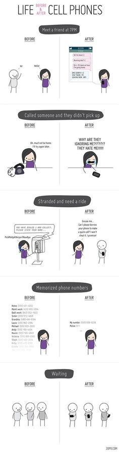 before & after cell phones
