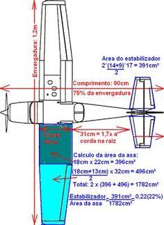 E-voo.com - Aeromodelismo Elétrico - Artigos
