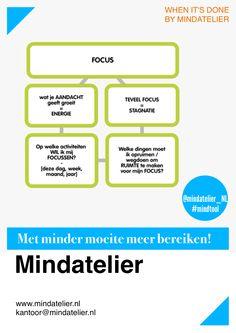 MINDTOOL | #Focus. Wat je aandacht geeft groeit en zorgt voor #energie, terwijl teveel focus kan zorgen voor #stagnatie