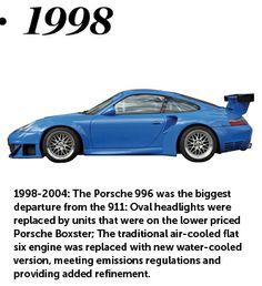 1998 Porsche 996 model