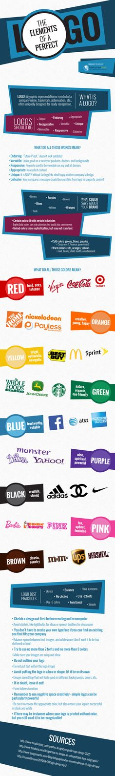 The Elements of a Perfect Logo #INFOGRAPHIC