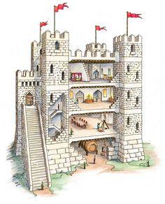 castle-keep.jpg (496×614)