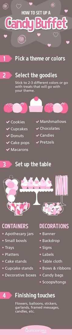 Add a candy buffet on your party and make your visitors with sweet tooth happy. Check how to set up a candy buffet like a pro for a more enjoyable party. Marshmallow Cupcakes, Bar A Bonbon, Dessert Buffet, Dessert Tables, Candy Buffet Tables, Food Buffet, Buffet Set, Food Platters, Sweet 16 Parties